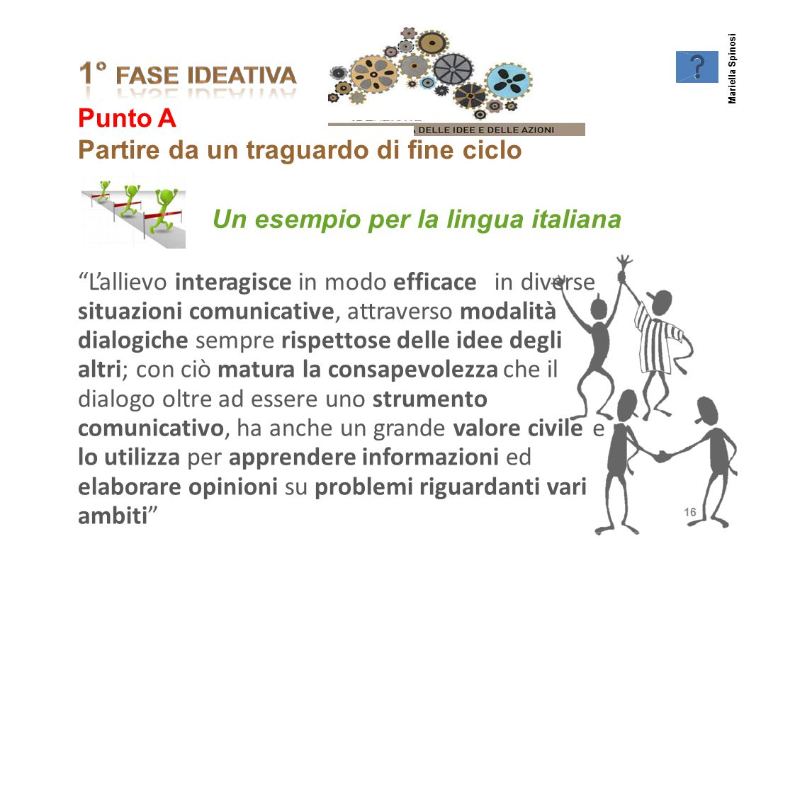 """Punto A Partire da un traguardo di fine ciclo Un esempio per la lingua italiana """"L'allievo interagisce in modo efficacein diverse situazioni comunicat"""