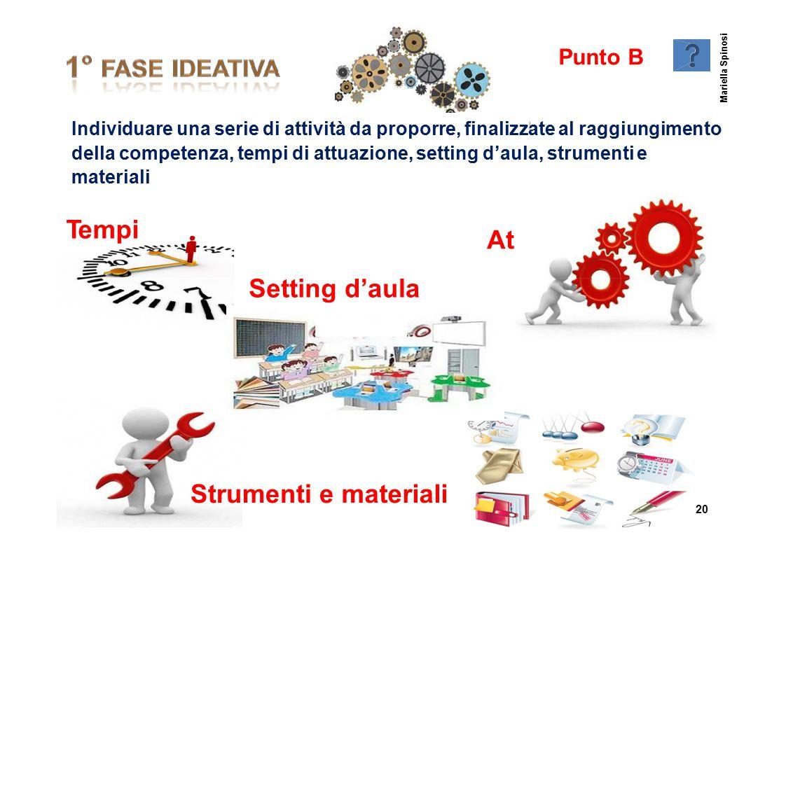 tività Punto B Individuare una serie di attività da proporre, finalizzate al raggiungimento della competenza, materiali tempi di attuazione, settingd'