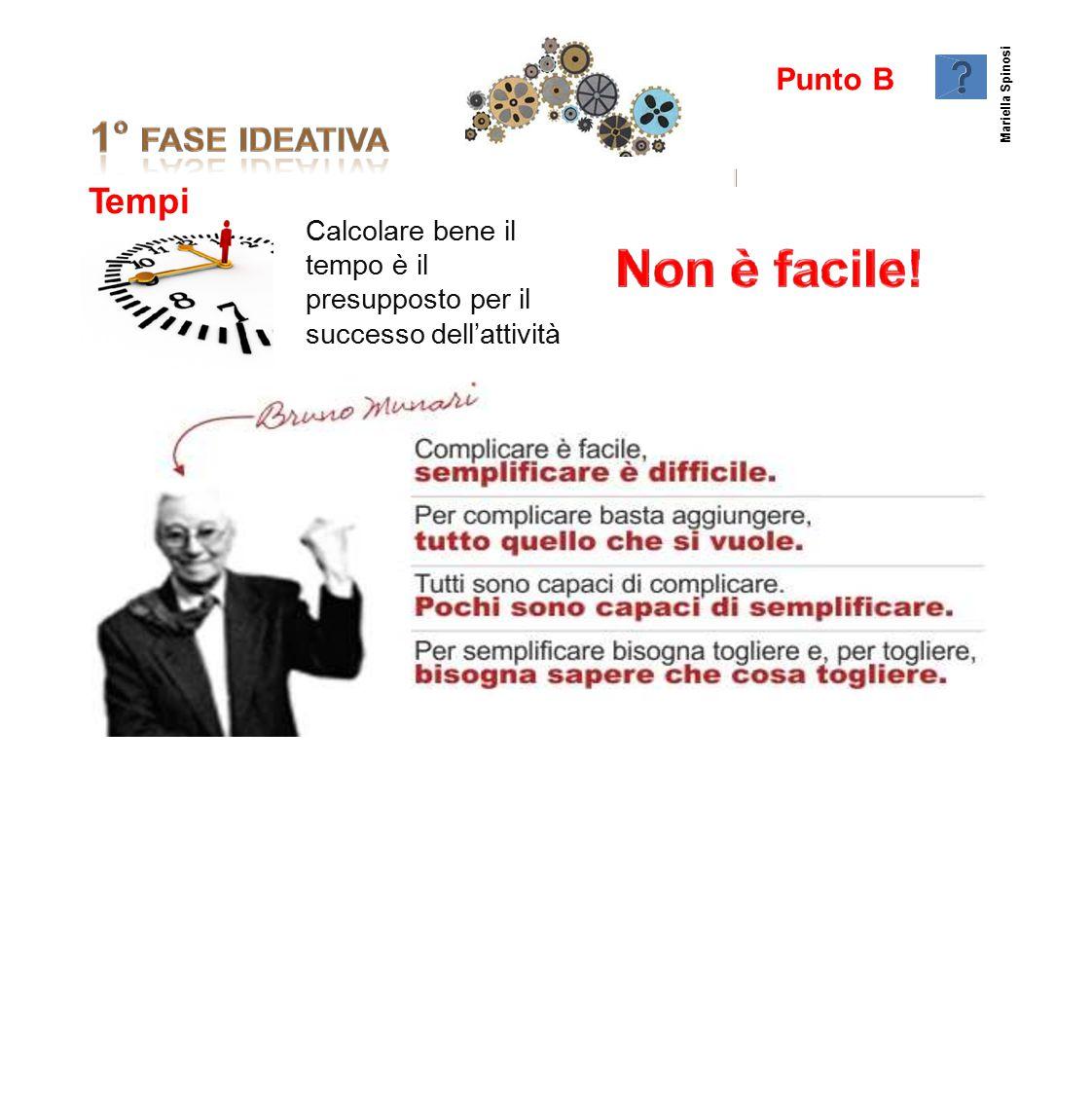 2323 PuntoB TempiTempi Calcolare bene il tempo è il presupposto per il successo dell'attività Mariella Spinosi