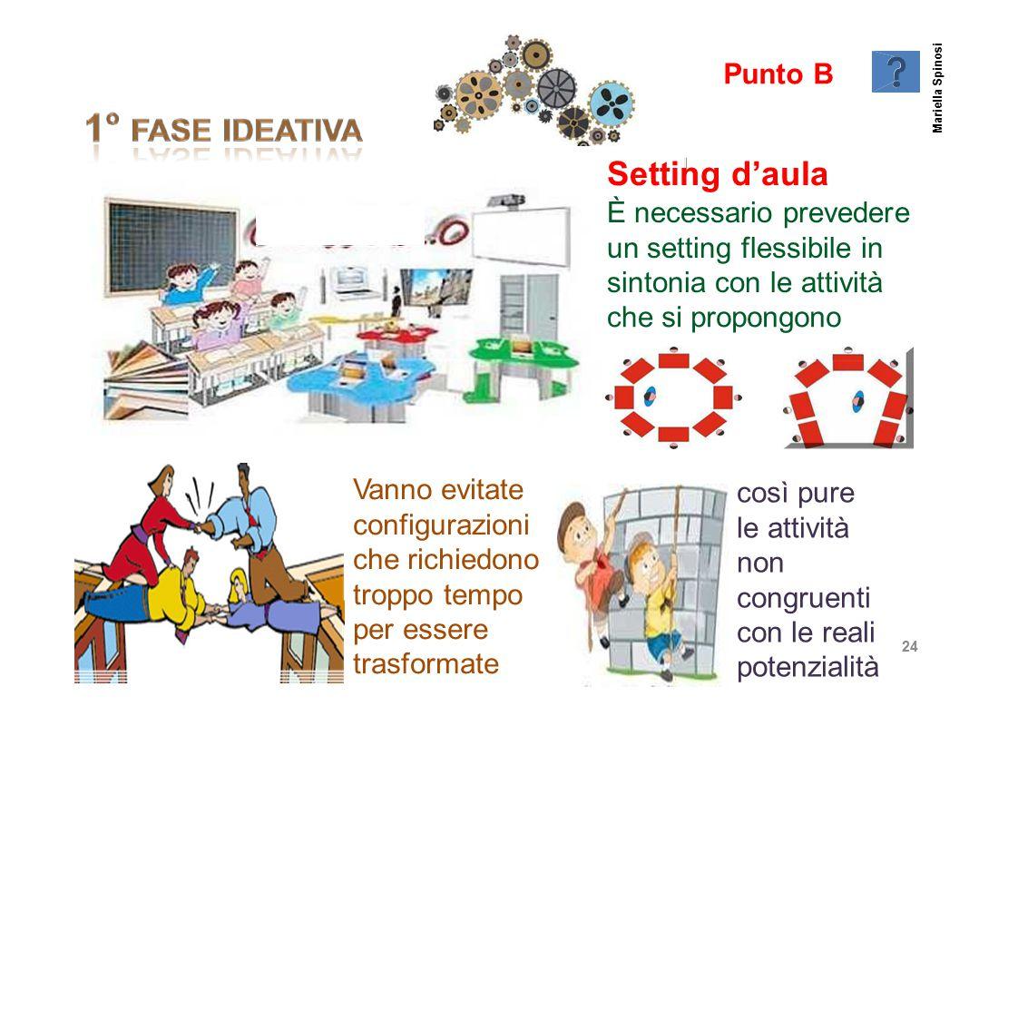 Punto B Setting d'aula È necessario prevedere un setting flessibile in sintonia con le attività chesipropongono Vanno evitate configurazioni che richi