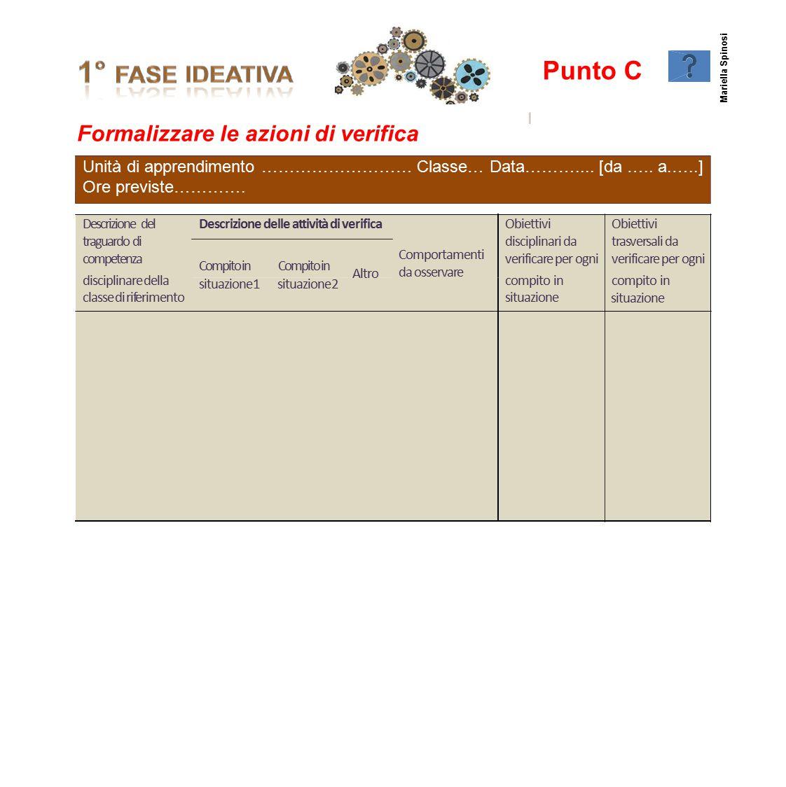 PuntoC Formalizzare le azioni di verifica situazione Mariella Spinosi Descrizione del traguardo di competenza Descrizione delle attività di verifica C