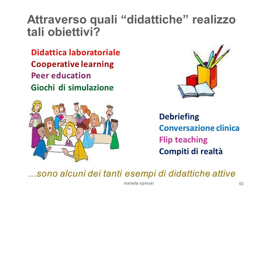 """Attraverso quali """"didattiche"""" tali obiettivi? Didattica laboratoriale Cooperative learning Peer education realizzo Giochididisimulazione Debriefing Co"""