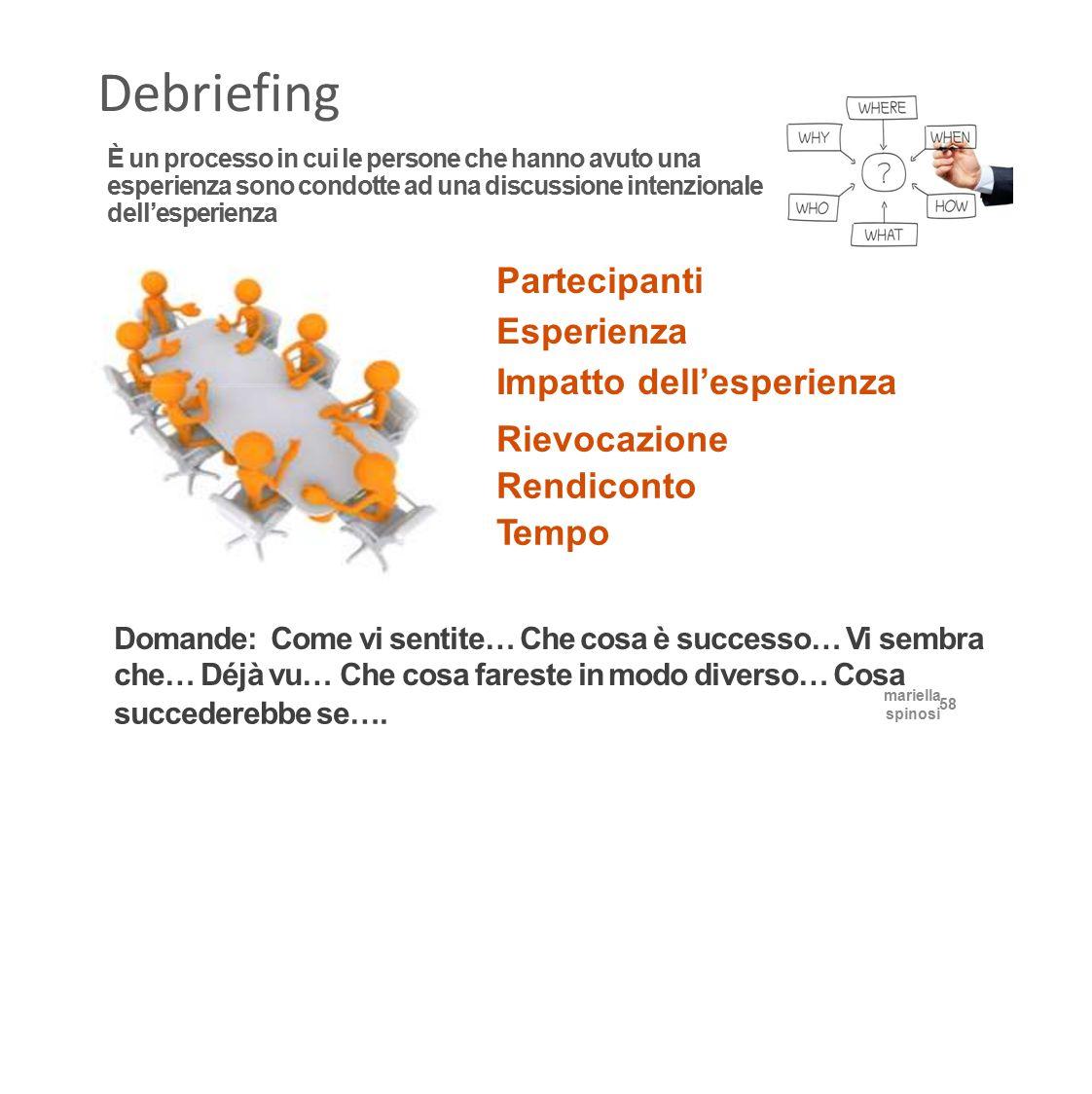 Debriefing È un processo in cui le persone che hanno avuto una esperienza sono condotte ad una discussione intenzionale dell'esperienza Partecipanti E