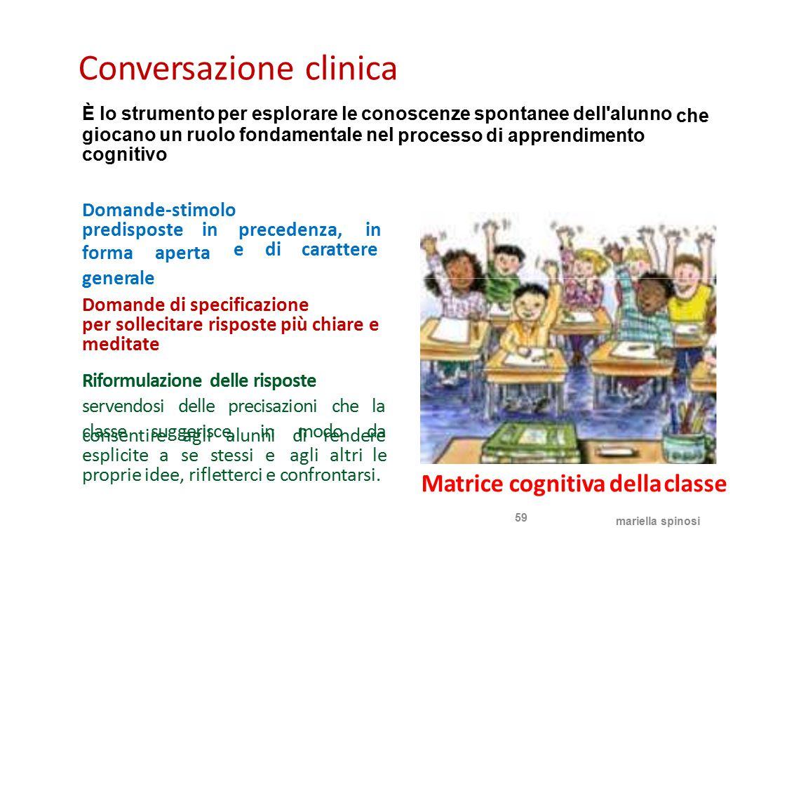 Conversazione clinica È lo strumento per esplorare le conoscenze spontanee dell'alunno che giocano un ruolo fondamentale nel cognitivo processodiappre