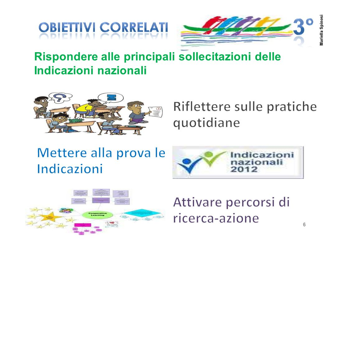 Rispondere alle principalisollecitazionidelle Indicazioninazionali 6 Mariella Spinosi