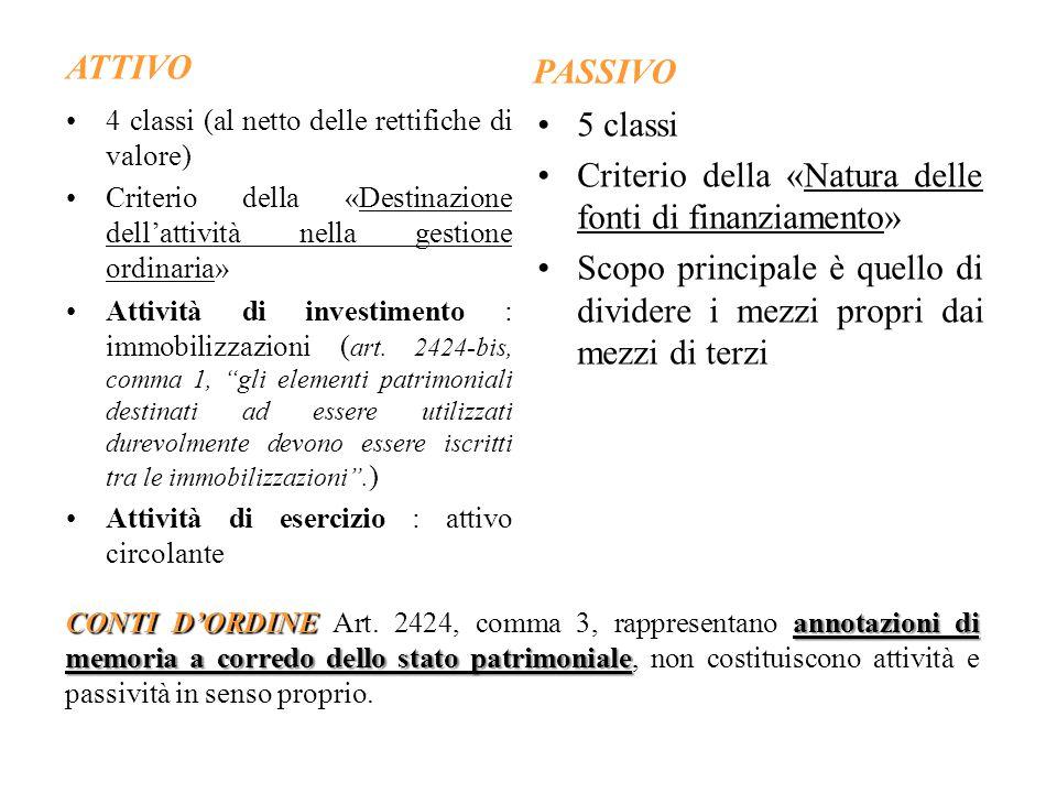 ATTIVO 4 classi (al netto delle rettifiche di valore) Criterio della «Destinazione dell'attività nella gestione ordinaria» Attività di investimento : immobilizzazioni ( art.