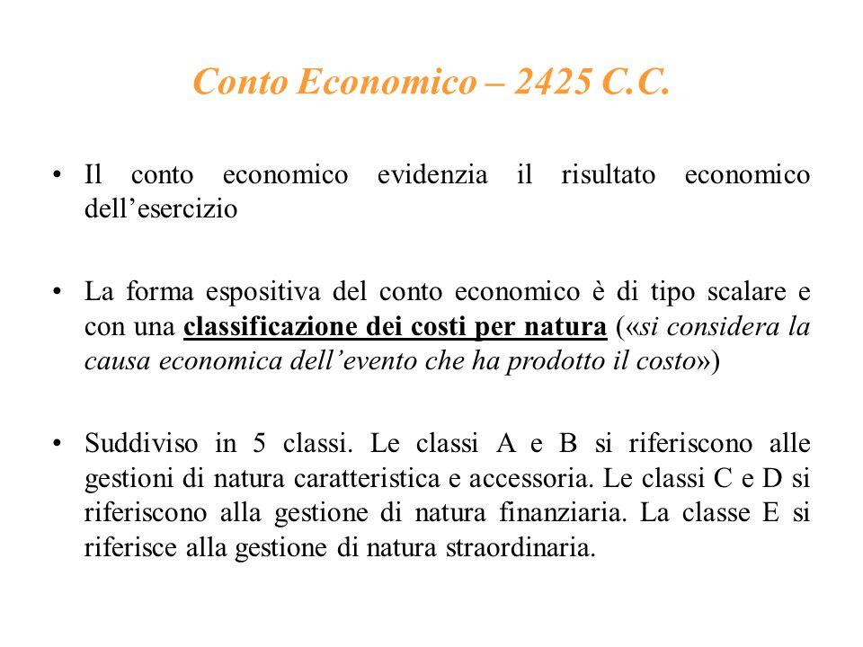 Conto Economico – 2425 C.C.