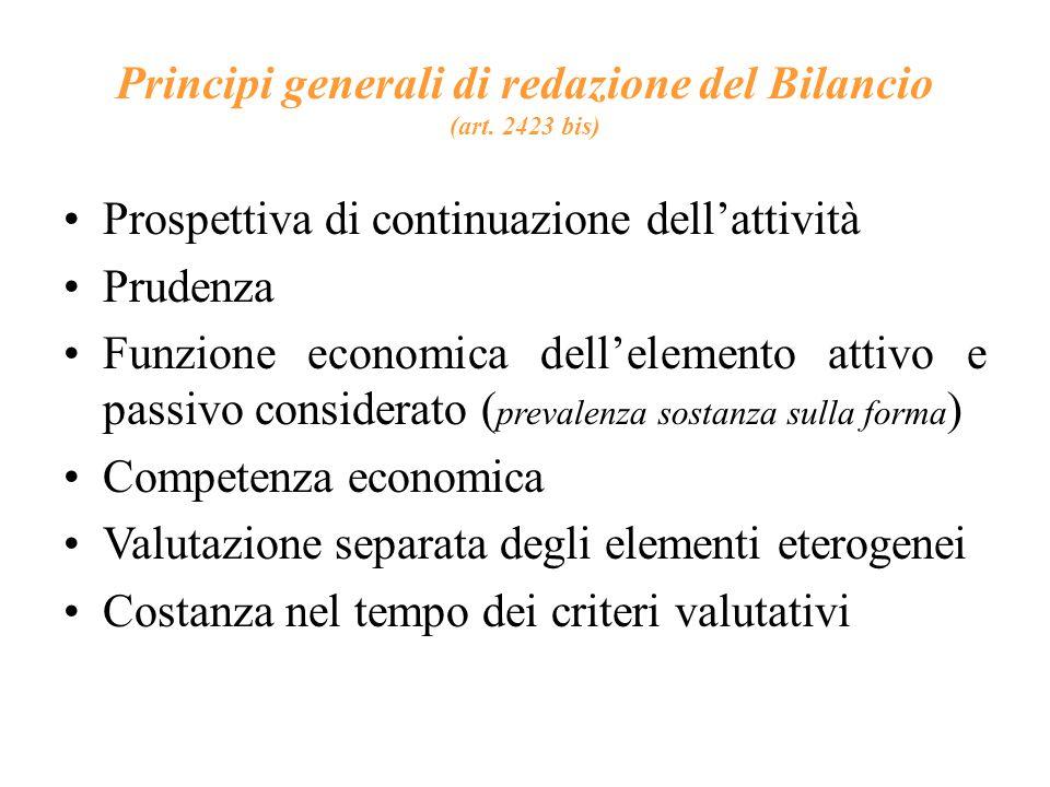 Principi generali di redazione del Bilancio (art.