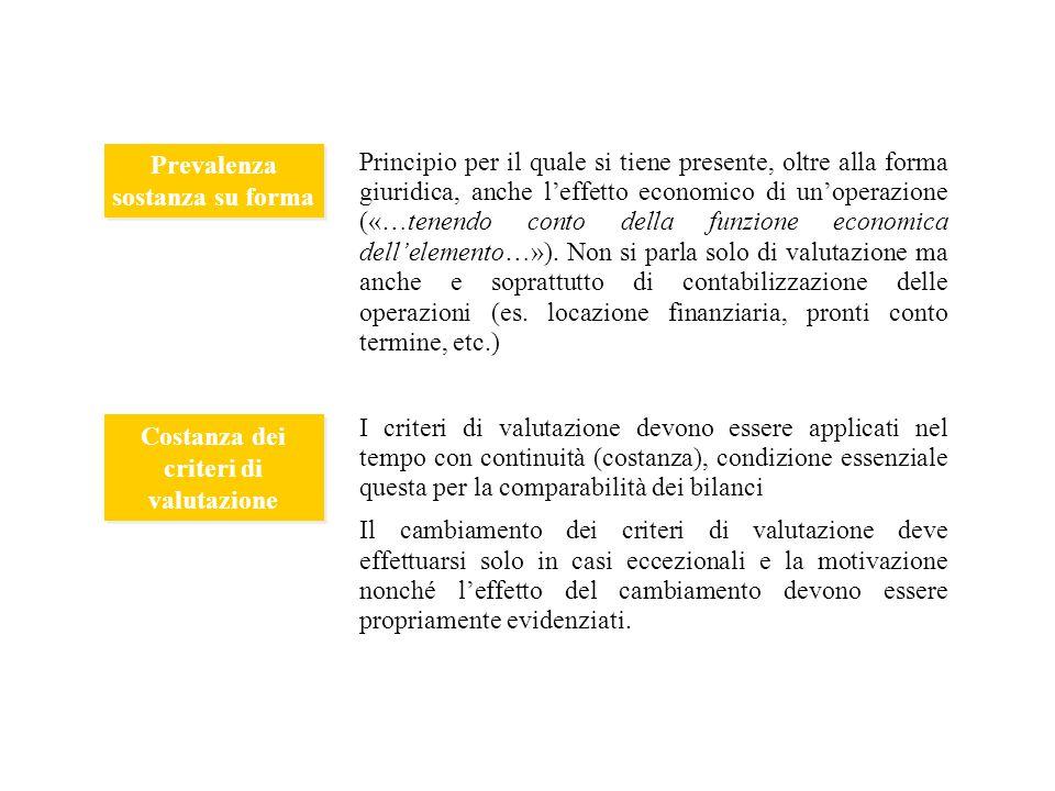 Conto Economico a margine di contribuzione -Presuppone la suddivisione dei COSTI in FISSI e VARIABILI.