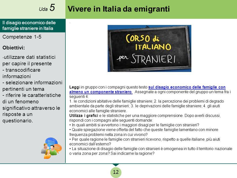 Vivere in Italia da emigranti Competenze 1-5 Obiettivi: - utilizzare dati statistici per capire il presente - transcodificare informazioni - seleziona