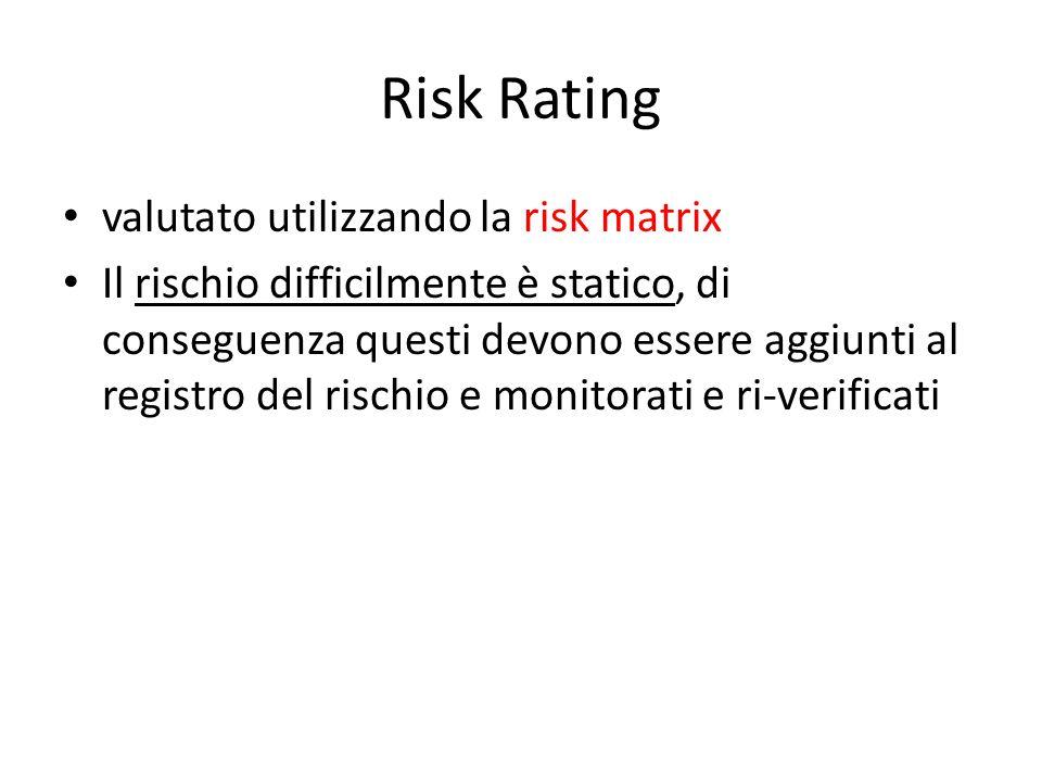Risk Rating valutato utilizzando la risk matrix Il rischio difficilmente è statico, di conseguenza questi devono essere aggiunti al registro del risch