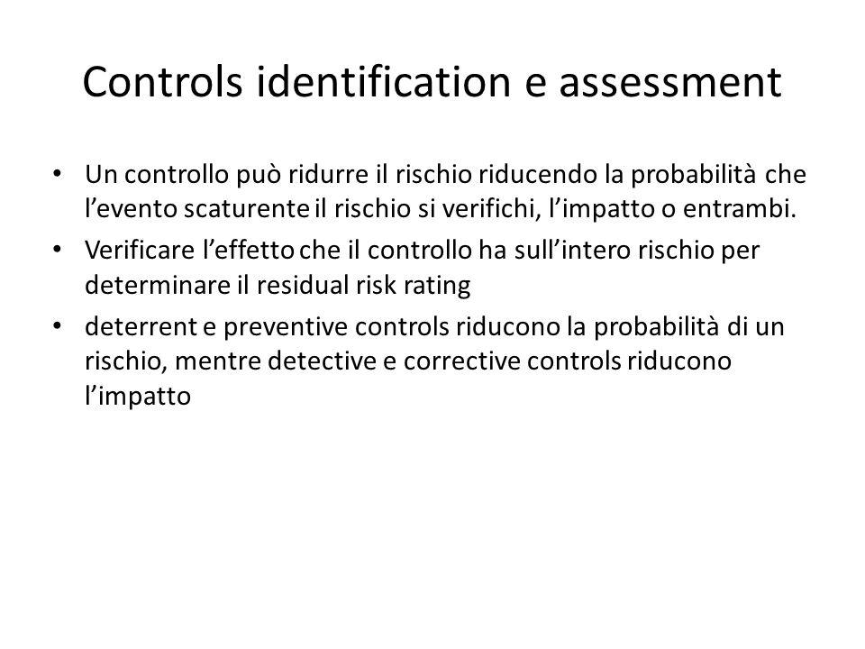 Controls identification e assessment Un controllo può ridurre il rischio riducendo la probabilità che l'evento scaturente il rischio si verifichi, l'i