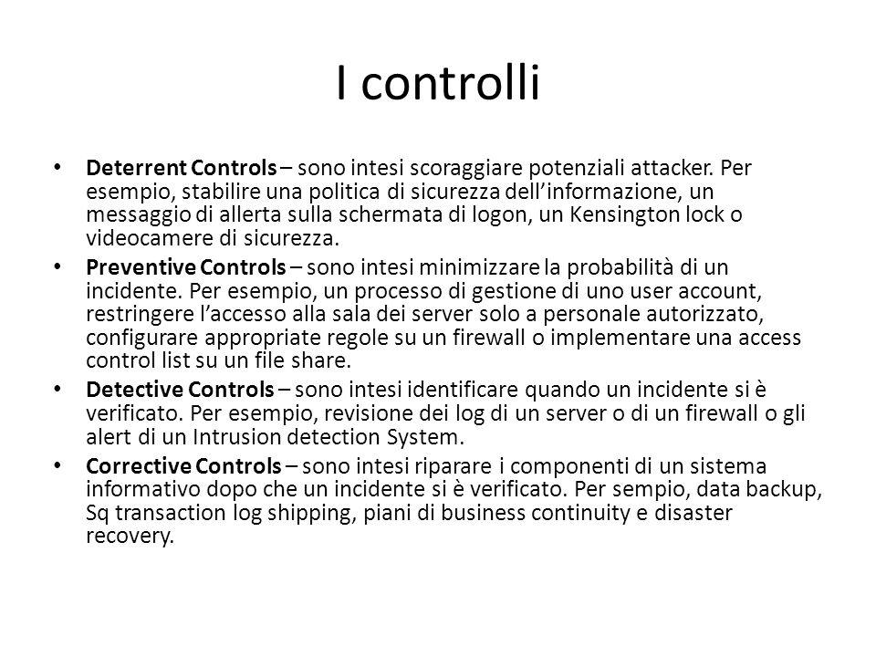Deterrent Controls – sono intesi scoraggiare potenziali attacker. Per esempio, stabilire una politica di sicurezza dell'informazione, un messaggio di