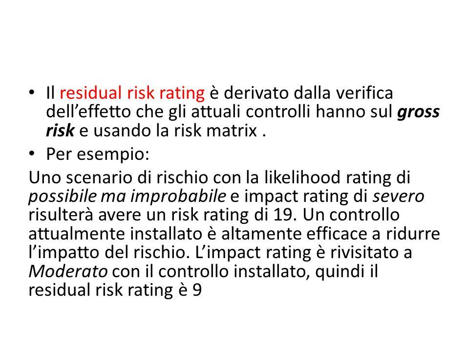 Il residual risk rating è derivato dalla verifica dell'effetto che gli attuali controlli hanno sul gross risk e usando la risk matrix. Per esempio: Un