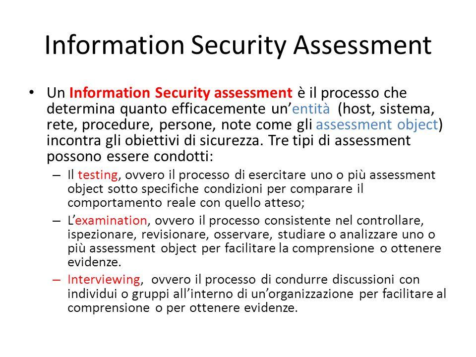 Information Security Assessment Un Information Security assessment è il processo che determina quanto efficacemente un' entità (host, sistema, rete, p