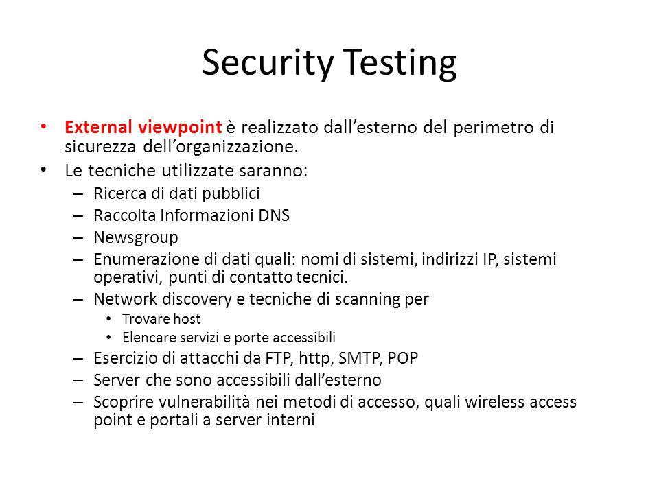 Security Testing External viewpoint è realizzato dall'esterno del perimetro di sicurezza dell'organizzazione. Le tecniche utilizzate saranno: – Ricerc