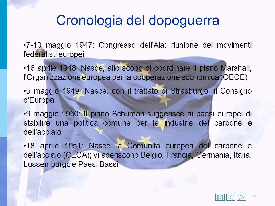 7-10 maggio 1947: Congresso dell'Aia: riunione dei movimenti federalisti europei 16 aprile 1948: Nasce, allo scopo di coordinare il piano Marshall, l'