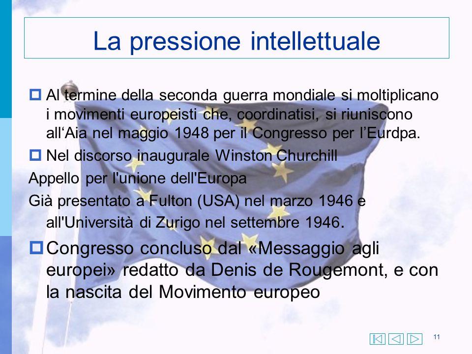 La pressione intellettuale  Al termine della seconda guerra mondiale si moltiplicano i movimenti europeisti che, coordinatisi, si riuniscono all'Aia