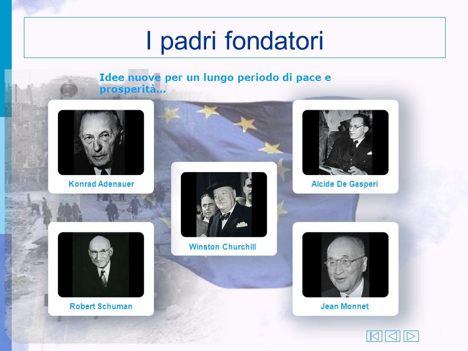 I padri fondatori Idee nuove per un lungo periodo di pace e prosperità… Konrad Adenauer Robert Schuman Winston Churchill Alcide De Gasperi Jean Monnet