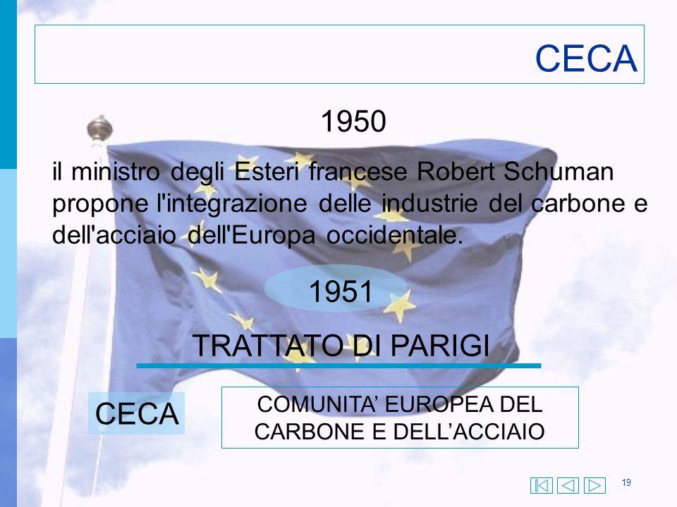 19 CECA 1950 il ministro degli Esteri francese Robert Schuman propone l'integrazione delle industrie del carbone e dell'acciaio dell'Europa occidental