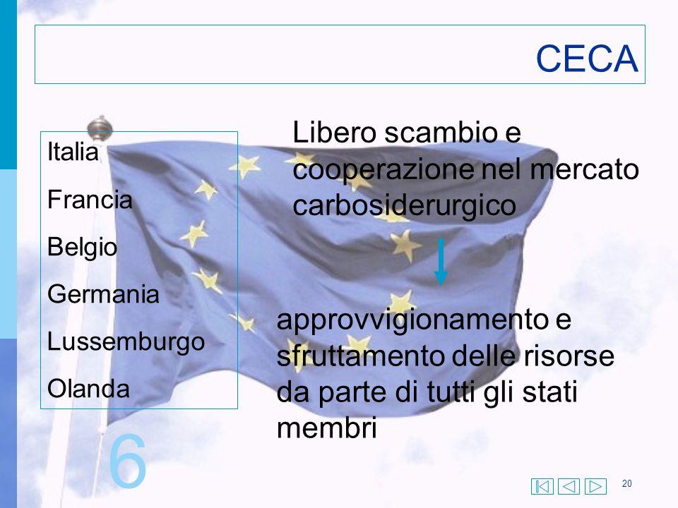 20 CECA Italia Francia Belgio Germania Lussemburgo Olanda 6 Libero scambio e cooperazione nel mercato carbosiderurgico approvvigionamento e sfruttamen