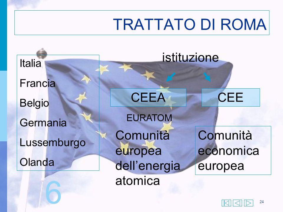 24 TRATTATO DI ROMA Italia Francia Belgio Germania Lussemburgo Olanda istituzione CEEACEE EURATOM Comunità europea dell'energia atomica Comunità econo