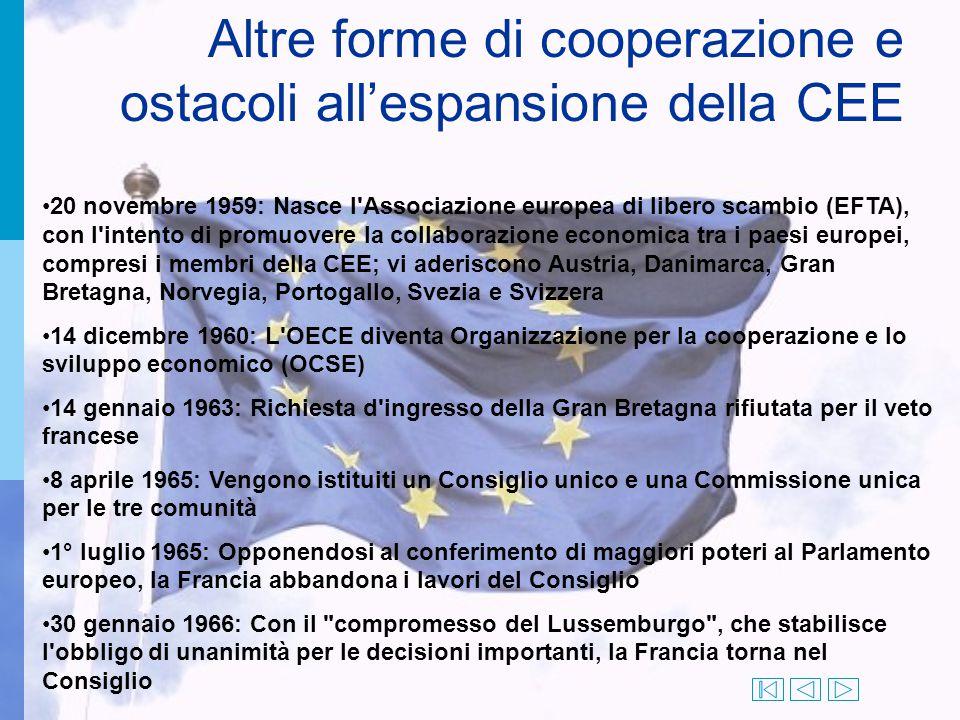 20 novembre 1959: Nasce l'Associazione europea di libero scambio (EFTA), con l'intento di promuovere la collaborazione economica tra i paesi europei,