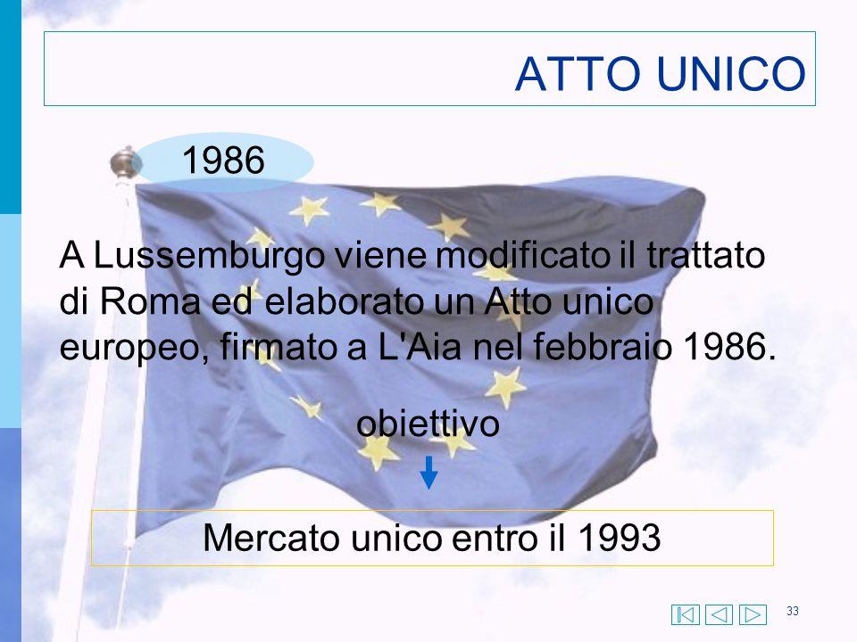 33 ATTO UNICO 1986 A Lussemburgo viene modificato il trattato di Roma ed elaborato un Atto unico europeo, firmato a L'Aia nel febbraio 1986. obiettivo