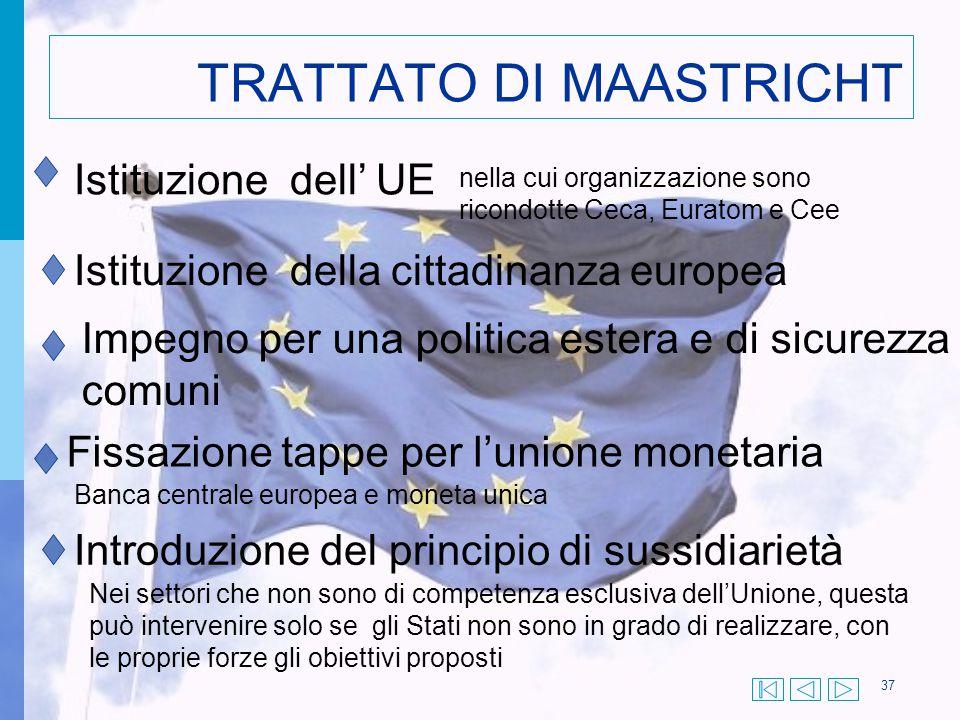 37 TRATTATO DI MAASTRICHT Istituzione dell' UE nella cui organizzazione sono ricondotte Ceca, Euratom e Cee Istituzione della cittadinanza europea Fis
