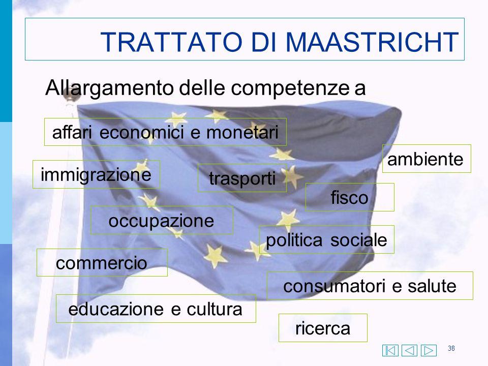 38 TRATTATO DI MAASTRICHT Allargamento delle competenze a affari economici e monetari immigrazione trasporti fisco occupazione commercio politica soci