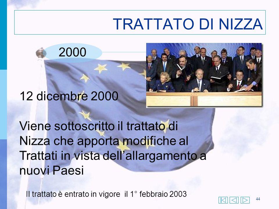 44 TRATTATO DI NIZZA 2000 12 dicembre 2000 Viene sottoscritto il trattato di Nizza che apporta modifiche al Trattati in vista dell'allargamento a nuov