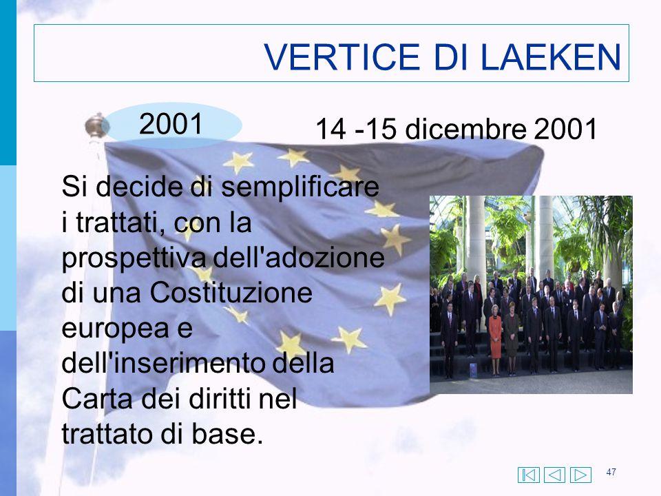 47 VERTICE DI LAEKEN 2001 14 -15 dicembre 2001 Si decide di semplificare i trattati, con la prospettiva dell'adozione di una Costituzione europea e de