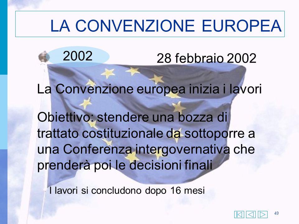 49 LA CONVENZIONE EUROPEA 2002 28 febbraio 2002 La Convenzione europea inizia i lavori Obiettivo: stendere una bozza di trattato costituzionale da sot