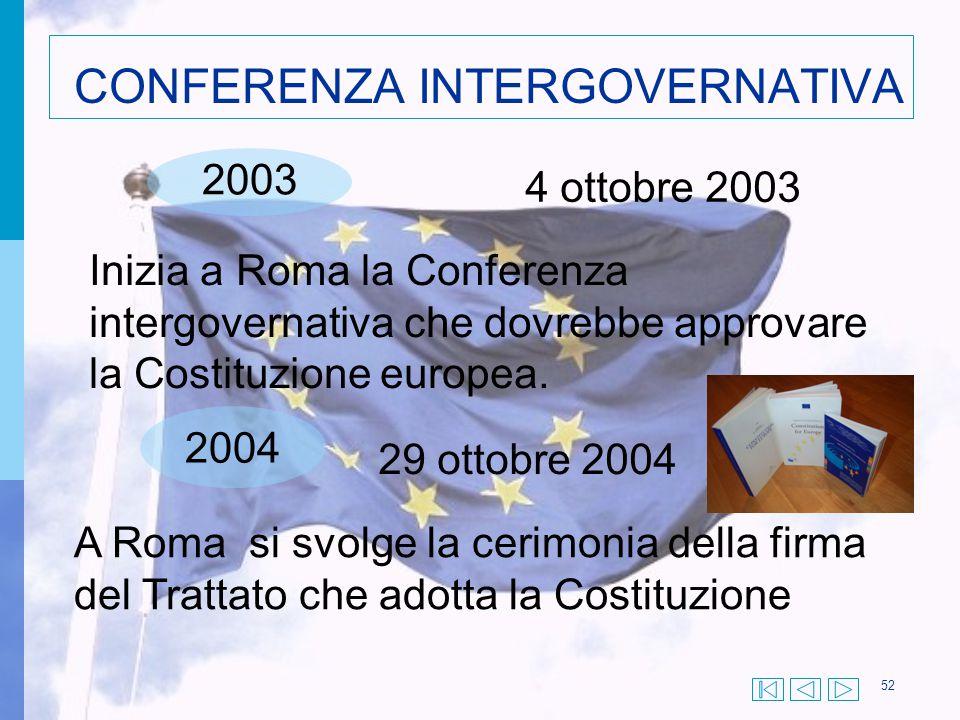 52 CONFERENZA INTERGOVERNATIVA 2003 4 ottobre 2003 Inizia a Roma la Conferenza intergovernativa che dovrebbe approvare la Costituzione europea. A Roma