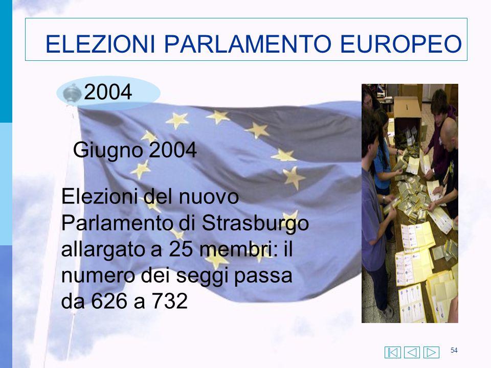 54 ELEZIONI PARLAMENTO EUROPEO 2004 Giugno 2004 Elezioni del nuovo Parlamento di Strasburgo allargato a 25 membri: il numero dei seggi passa da 626 a