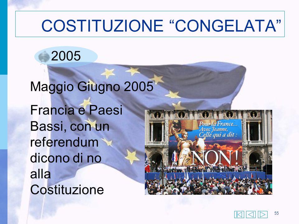 """55 COSTITUZIONE """"CONGELATA"""" 2005 Maggio Giugno 2005 Francia e Paesi Bassi, con un referendum dicono di no alla Costituzione"""