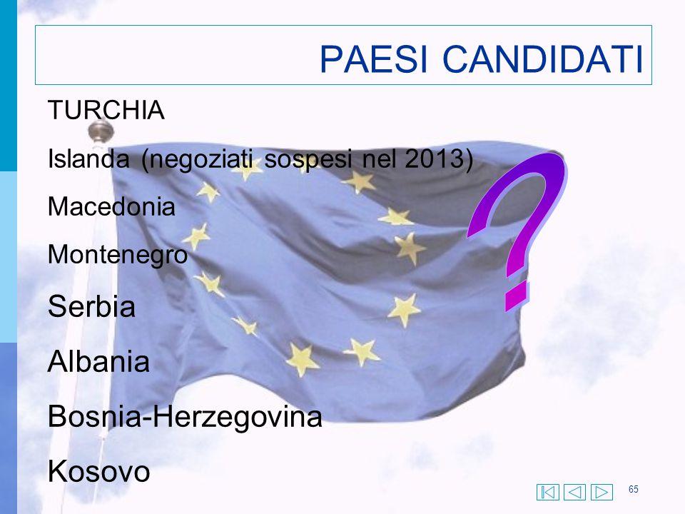 65 PAESI CANDIDATI TURCHIA Islanda (negoziati sospesi nel 2013) Macedonia Montenegro Serbia Albania Bosnia-Herzegovina Kosovo