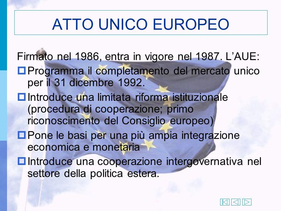 ATTO UNICO EUROPEO Firmato nel 1986, entra in vigore nel 1987. L'AUE:  Programma il completamento del mercato unico per il 31 dicembre 1992.  Introd