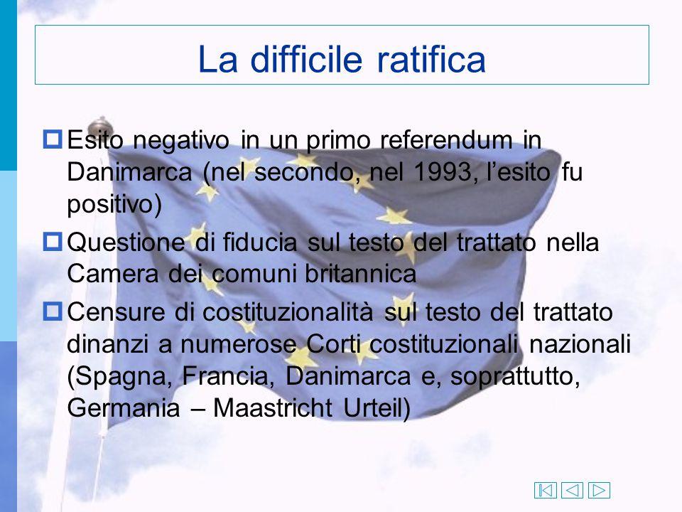 La difficile ratifica  Esito negativo in un primo referendum in Danimarca (nel secondo, nel 1993, l'esito fu positivo)  Questione di fiducia sul tes