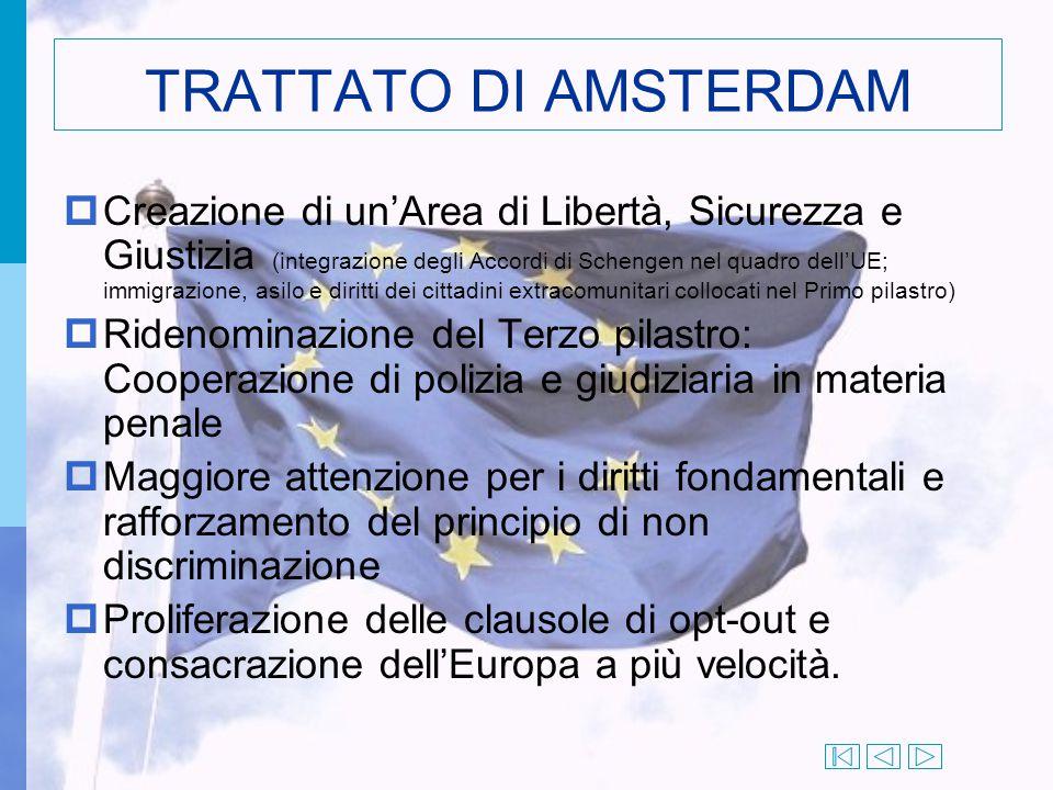 TRATTATO DI AMSTERDAM  Creazione di un'Area di Libertà, Sicurezza e Giustizia (integrazione degli Accordi di Schengen nel quadro dell'UE; immigrazion