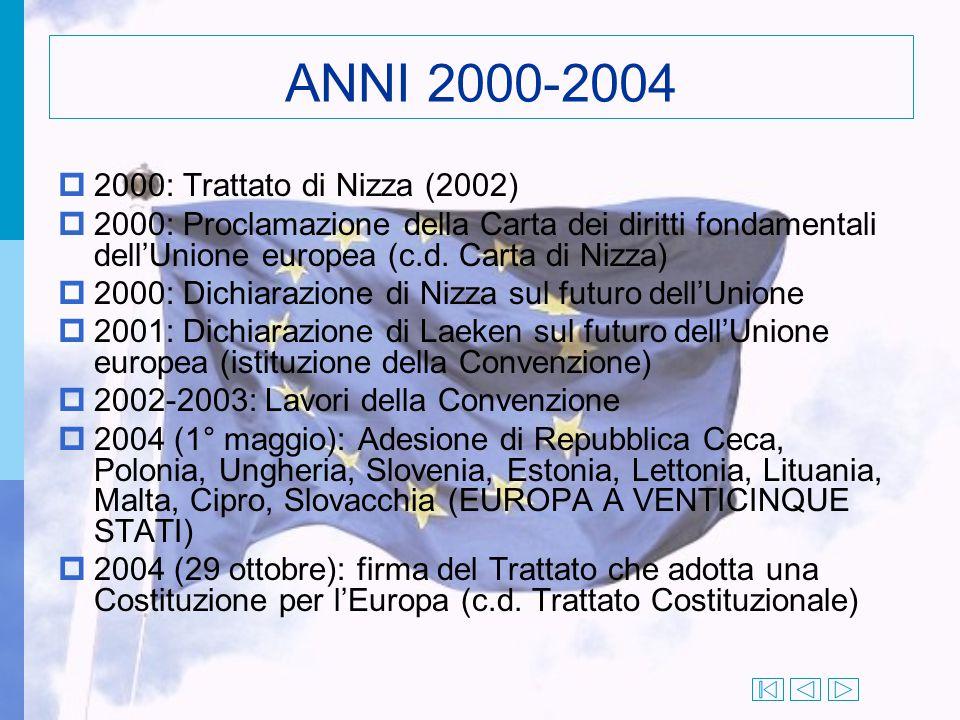 ANNI 2000-2004  2000: Trattato di Nizza (2002)  2000: Proclamazione della Carta dei diritti fondamentali dell'Unione europea (c.d. Carta di Nizza) 