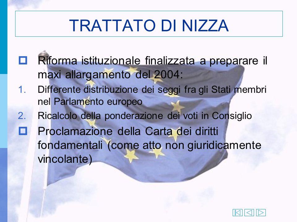 TRATTATO DI NIZZA  Riforma istituzionale finalizzata a preparare il maxi allargamento del 2004: 1.Differente distribuzione dei seggi fra gli Stati me