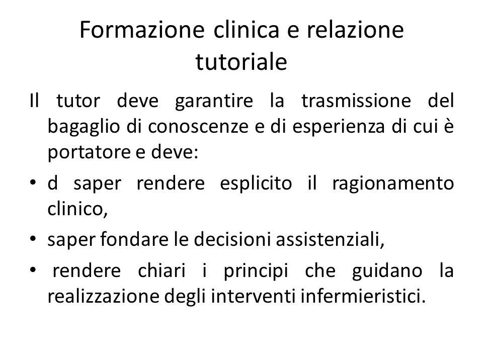 Formazione clinica e relazione tutoriale Il tutor deve garantire la trasmissione del bagaglio di conoscenze e di esperienza di cui è portatore e deve: