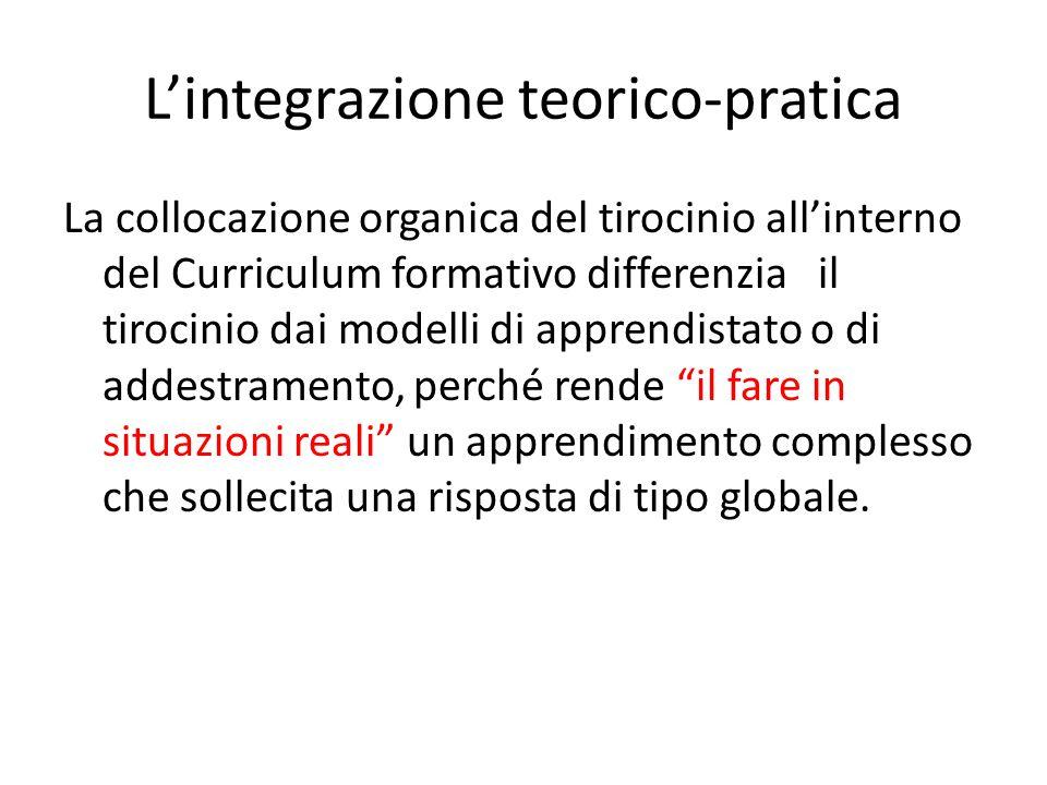 L'integrazione teorico-pratica La collocazione organica del tirocinio all'interno del Curriculum formativo differenzia il tirocinio dai modelli di apprendistato o di addestramento, perché rende il fare in situazioni reali un apprendimento complesso che sollecita una risposta di tipo globale.