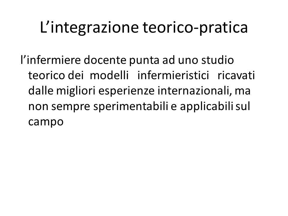 L'integrazione teorico-pratica l'infermiere docente punta ad uno studio teorico dei modelli infermieristici ricavati dalle migliori esperienze interna