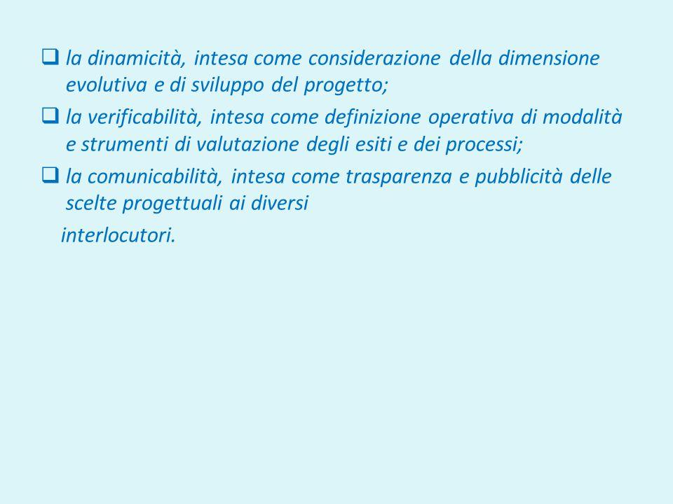  la dinamicità, intesa come considerazione della dimensione evolutiva e di sviluppo del progetto;  la verificabilità, intesa come definizione operativa di modalità e strumenti di valutazione degli esiti e dei processi;  la comunicabilità, intesa come trasparenza e pubblicità delle scelte progettuali ai diversi interlocutori.