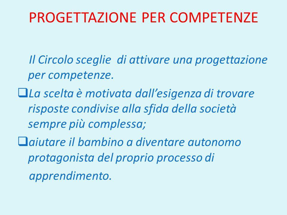 PROGETTAZIONE PER COMPETENZE Il Circolo sceglie di attivare una progettazione per competenze.