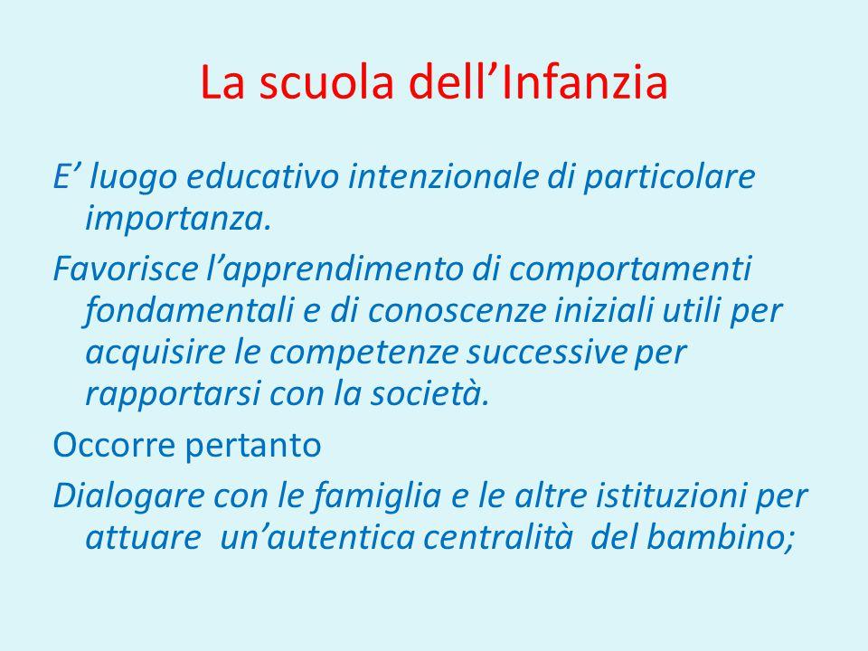 La scuola dell'Infanzia E' luogo educativo intenzionale di particolare importanza.