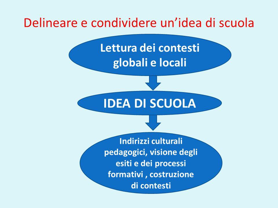 Delineare e condividere un'idea di scuola Lettura dei contesti globali e locali IDEA DI SCUOLA Indirizzi culturali pedagogici, visione degli esiti e dei processi formativi, costruzione di contesti