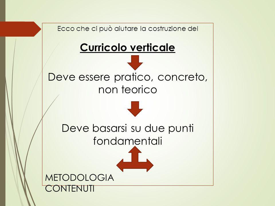 Ecco che ci può aiutare la costruzione del Curricolo verticale Deve essere pratico, concreto, non teorico Deve basarsi su due punti fondamentali METODOLOGIA CONTENUTI